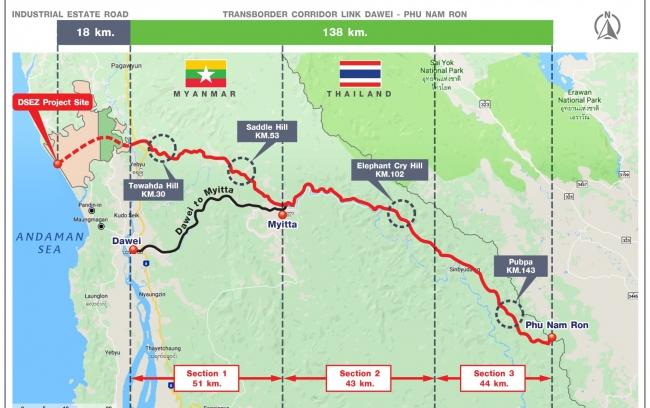 โครงการออกแบบถนนที่ทวาย ประเทศพม่า